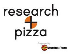 Research + Pizza Logo